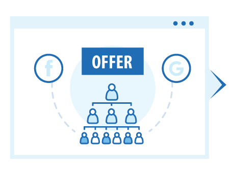Ads To Generate Traffic Into Your Funnel